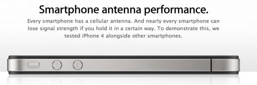 Apple Antenne website