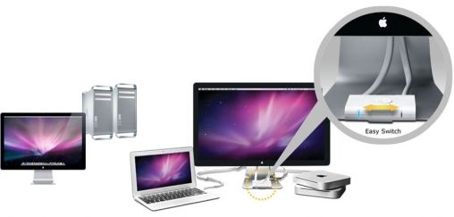 Deel je Apple Cinema Display met twee Mac's