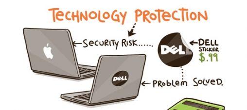 Diefstal MacBook voorkomen met Dell Sticker