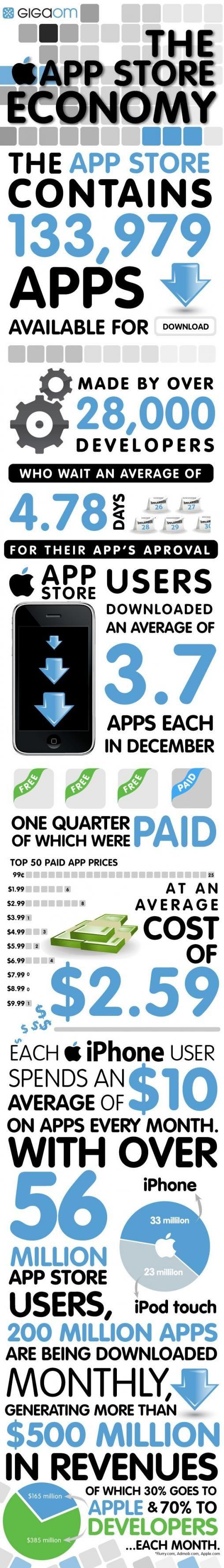 go-app-store-r7