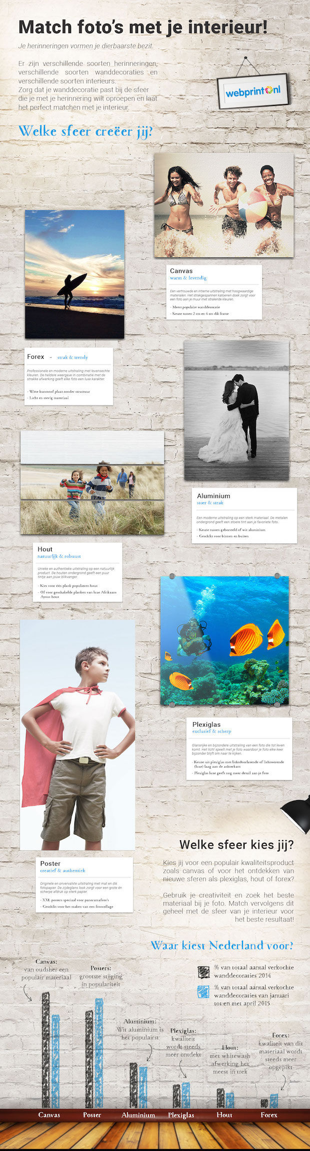 infographic_foto's