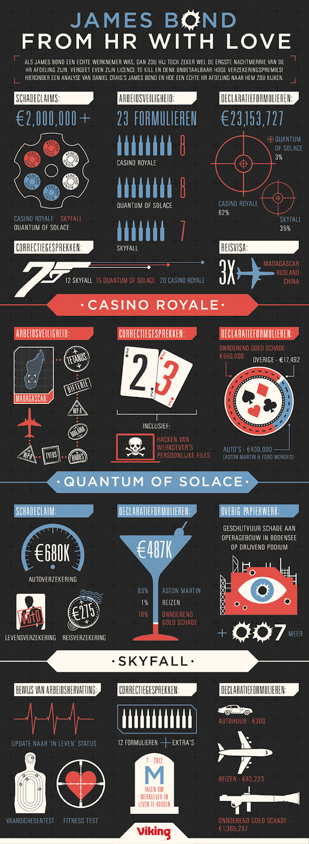 infographic_james_bond