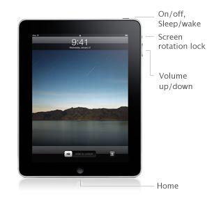 iPad lock creen