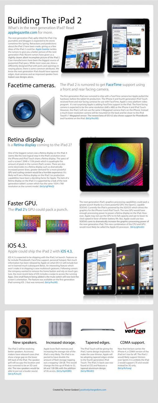 iPad2_Infographic
