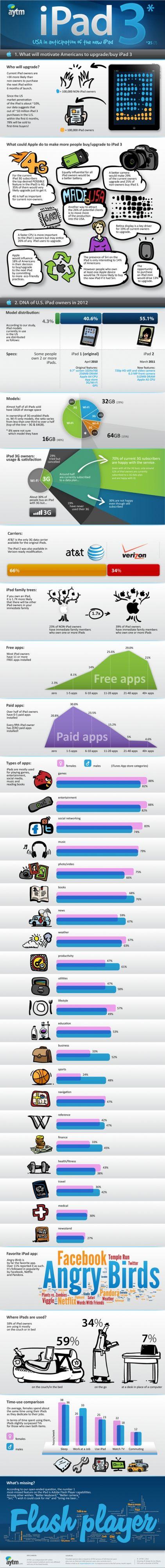 iPad3_IG-550