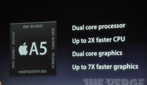 iPhone 4S officieel aangekondigd