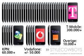 iPhone via T-Mobile, KPN en Vodafone