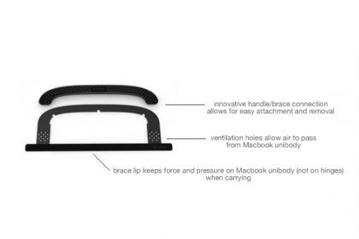 mbrace-front-details