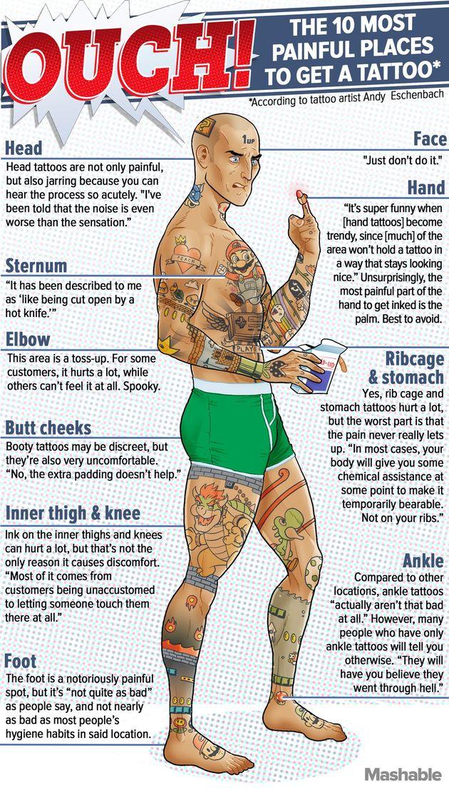 meest-pijnlijke-plekken-tattoo