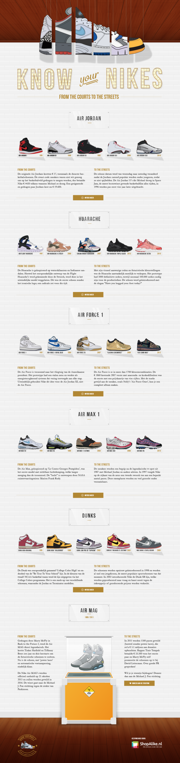 Nike-infographic-NL