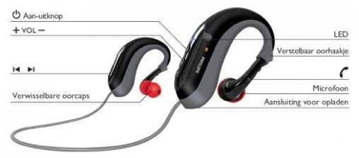 philips action fit bluetooth headset knopjes
