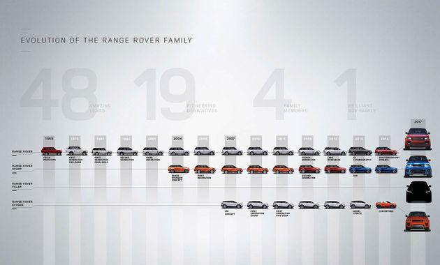 Range_Rover_Velar_2