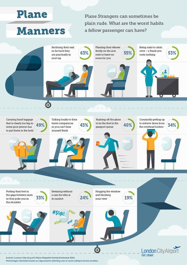 slechte-gewoontes-in-vliegtuig
