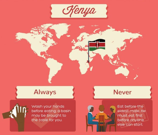 tafelmanieren-kenia