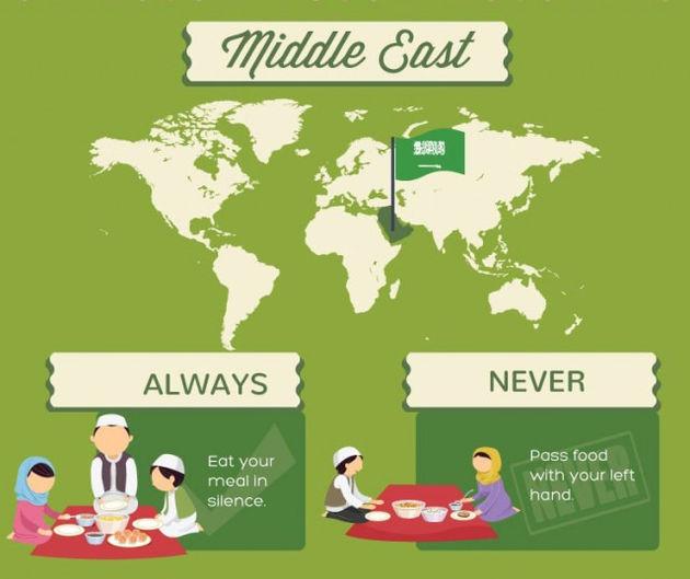 tafelmanieren-midden-oosten