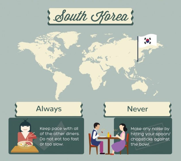 tafelmanieren-zuid-korea