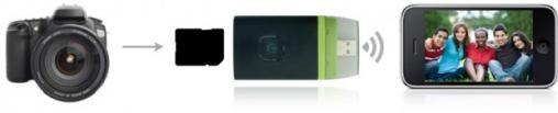 AirStash: Draadloze opslag voor iPhone & iPad
