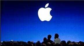 Apple Lion, iWorks en iCloud