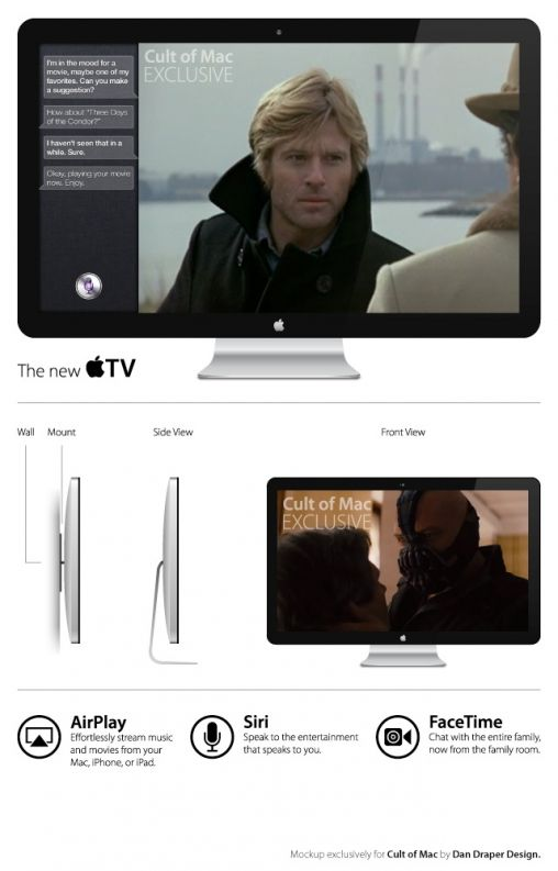 AppleTVMockup