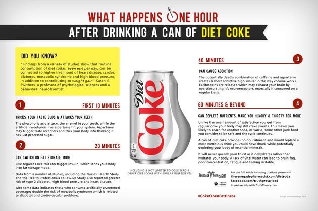 Diet_Coke_60_minutes