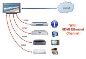 HDMI 1.4