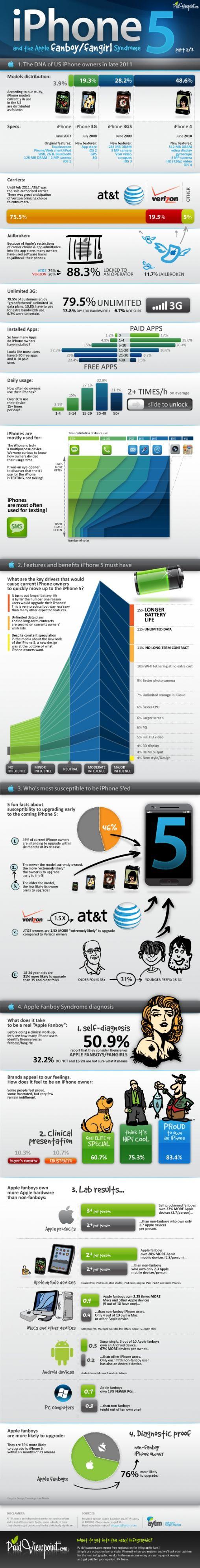 Infographic_3_parts-02_550
