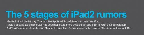 Infographic iPad 2 Geruchten