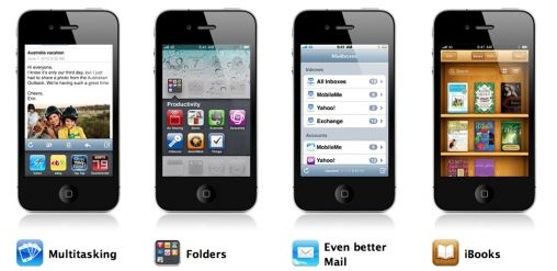 iPhone 4 multitasken