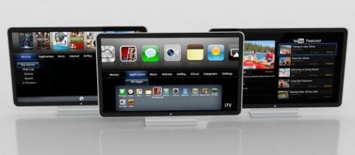 iTV, iPanel of iScreen de nieuwe naam van Apple's televisie?