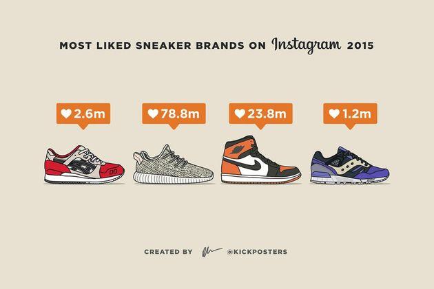 meest-gelikete-sneakers-instagram