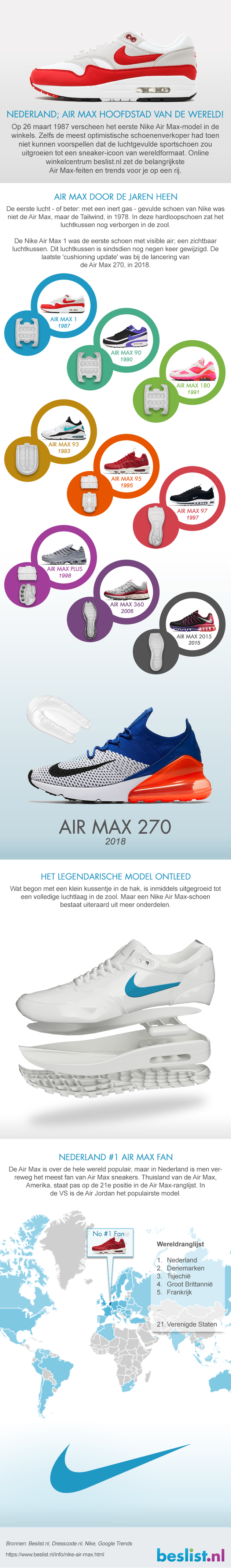nike-air-max-world-infographic
