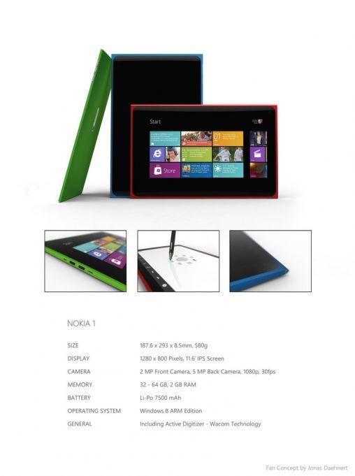 nokia_1___arm_tablet_by_yronimus-d4k9dhn