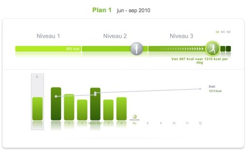 Philips DirectLife Plan