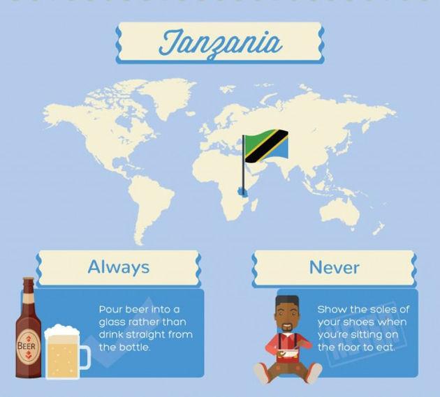 tafelmanieren-tanzania