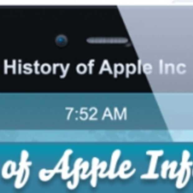 Geschiedenis van Apple [infographic]