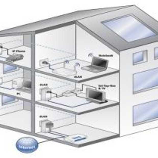Steeds meer Thuisnetwerken over Stroomnet